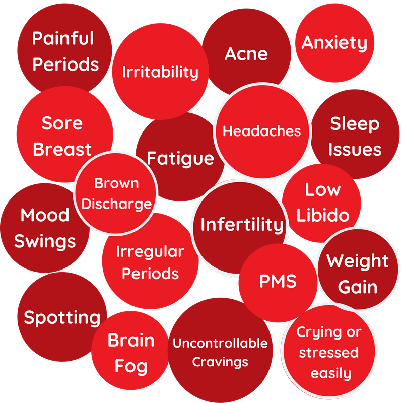 1f82a113ff363 If you struggle with any of these symptoms then I invite you to take action  today!
