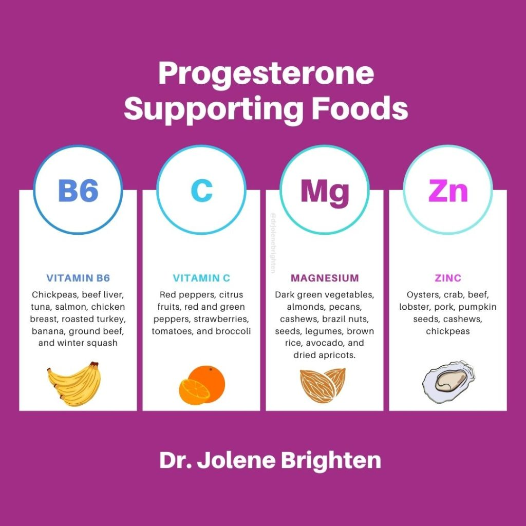 progesterone foods