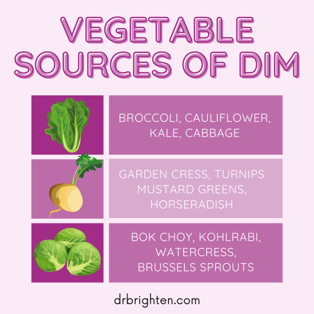 vegetable sources of dim